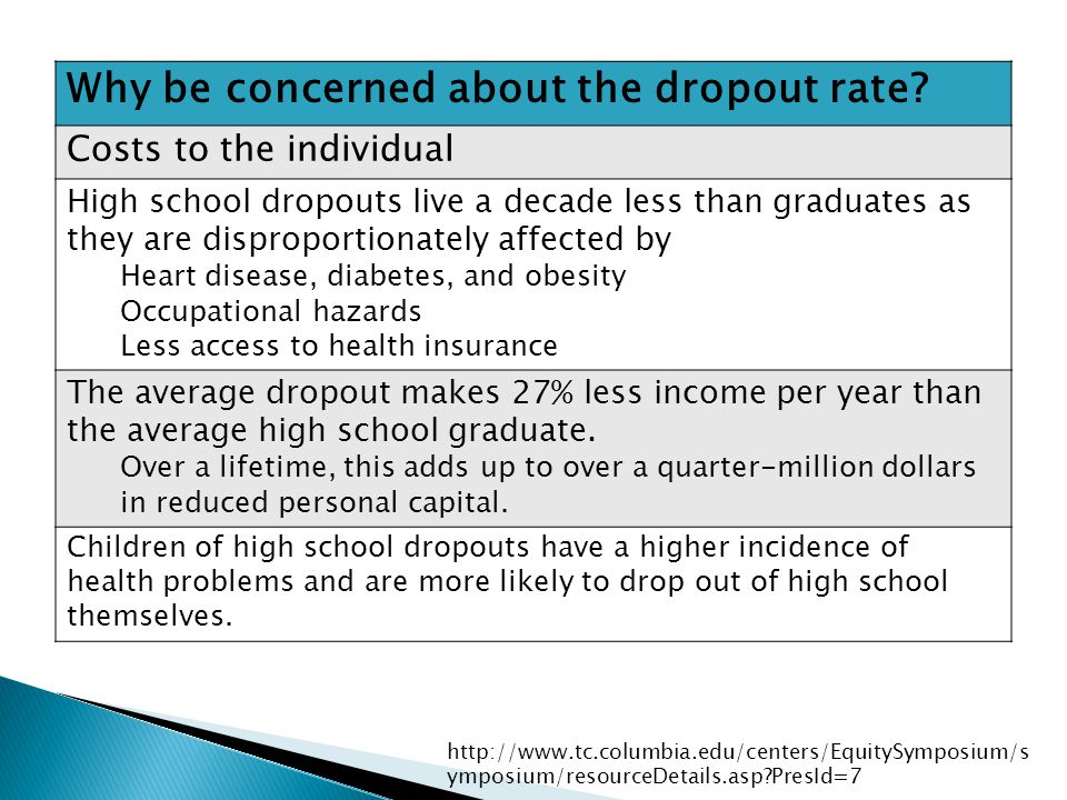 http://www.tc.columbia.edu/centers/EquitySymposium/s ymposium/resourceDetails.asp PresId=7 Why be concerned about the dropout rate.