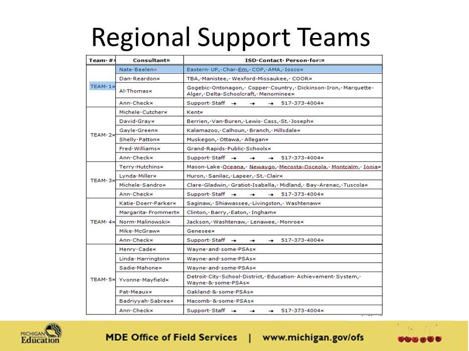 Regional Support Teams