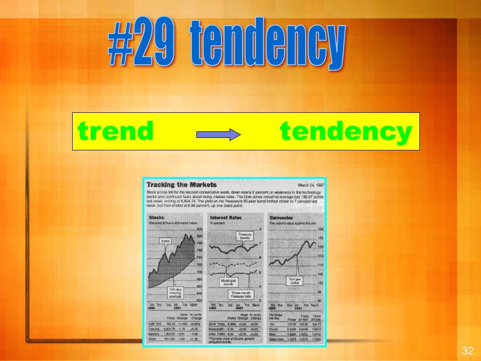 32 trend tendency