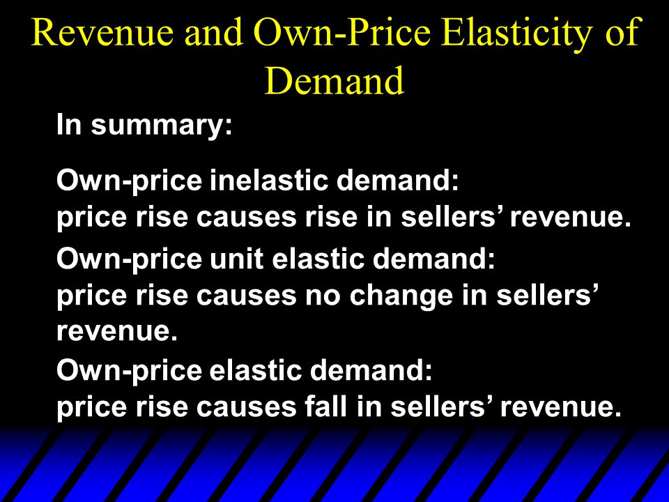 Revenue and Own-Price Elasticity of Demand In summary: Own-price inelastic demand: price rise causes rise in sellers' revenue.