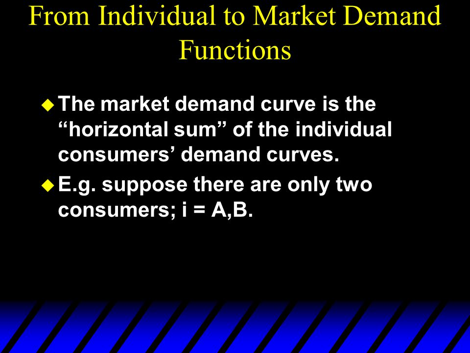 Point Own-Price Elasticity pipi Xi*Xi* a p i = a - bX i * a/b a/2 a/2b own-price elastic (  >1) own-price inelastic (  <1) (own-price unit elastic)