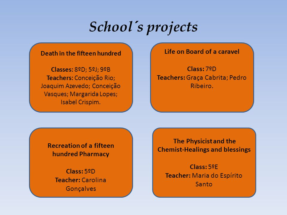 School´s projects Death in the fifteen hundred Classes: 8ºD; 5ºJ; 9ºB Teachers: Conceição Rio; Joaquim Azevedo; Conceição Vasques; Margarida Lopes; Isabel Crispim.