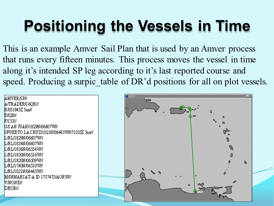 Positioning the Vessels in Time This is an example Amver Sail Plan that is used by an Amver process that runs every fifteen minutes.