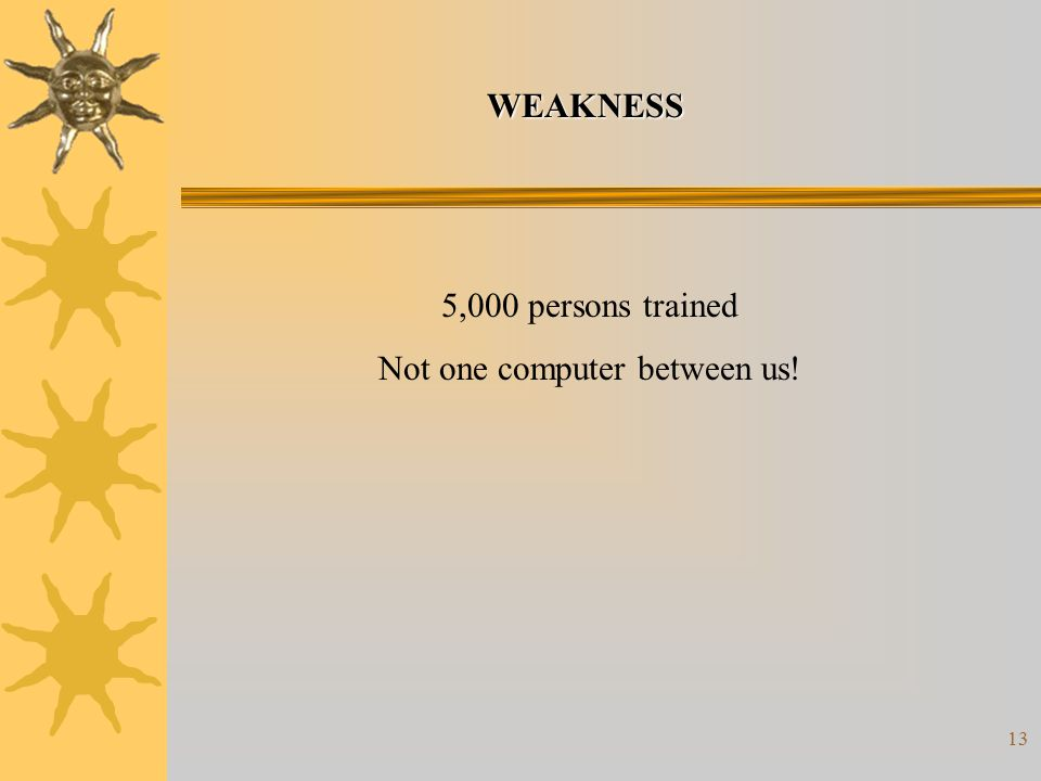 13 5,000 persons trained Not one computer between us! WEAKNESS