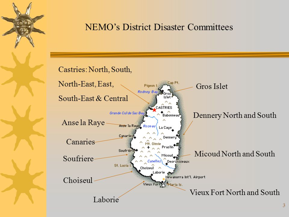3 NEMO's District Disaster Committees Gros Islet Dennery North and South Micoud North and South Vieux Fort North and South Castries: North, South, Nor