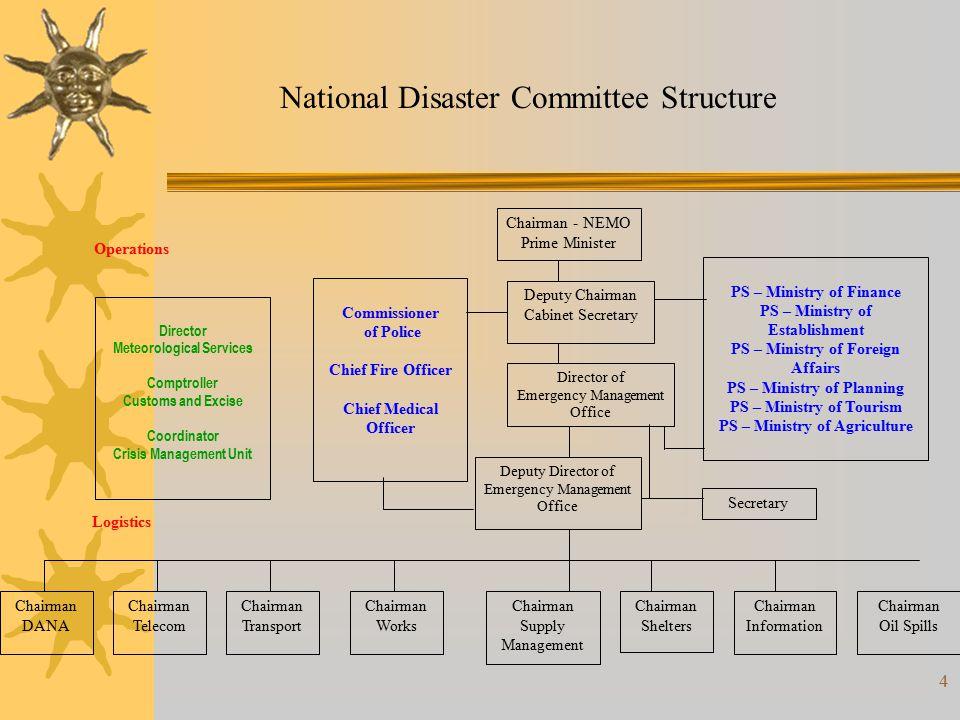 4 Deputy Chairman Cabinet Secretary Chairman - NEMO Prime Minister Director of Emergency Management Office Deputy Director of Emergency Management Off