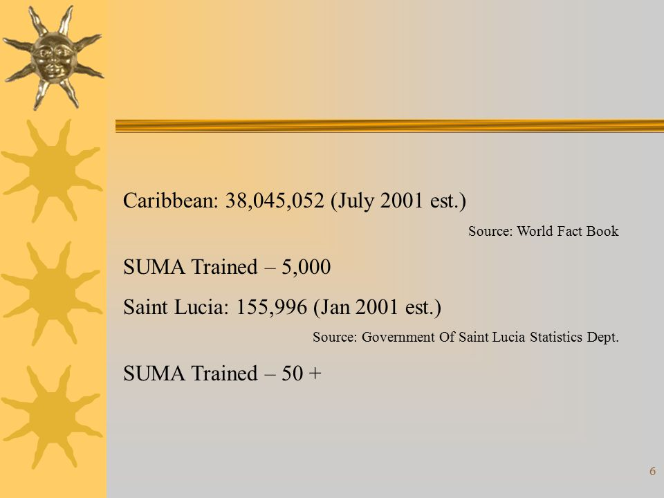 6 Caribbean: 38,045,052 (July 2001 est.) Source: World Fact Book SUMA Trained – 5,000 Saint Lucia: 155,996 (Jan 2001 est.) Source: Government Of Saint