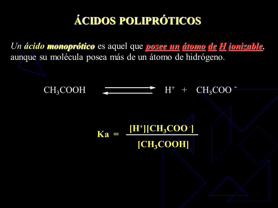 Otro ejemplo: Una disolución acuosa de HF de concentración 0,1 mol/L. B. M.: HF H + (ac) + F – (ac) C i = [HF] + [F - ] = 0,1 n/L B. C.:[H + ] = [F -