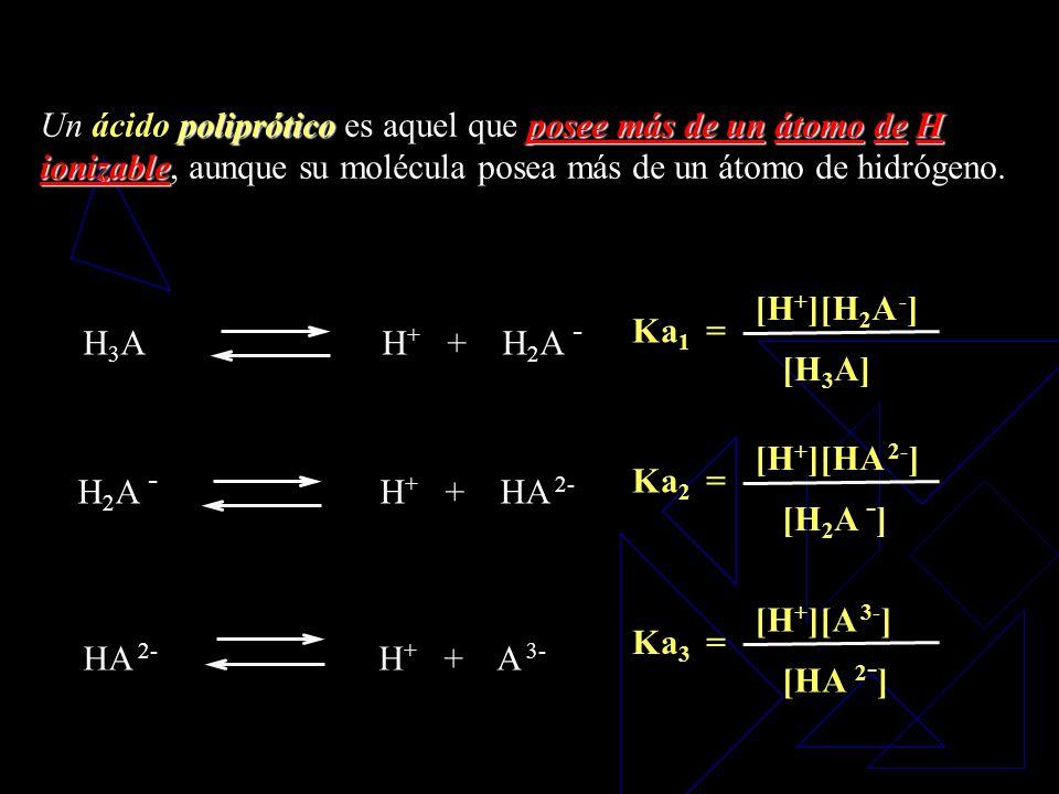 ÁCIDOS POLIPRÓTICOS monopróticoposee un átomo de H ionizable Un ácido monoprótico es aquel que posee un átomo de H ionizable, aunque su molécula posea