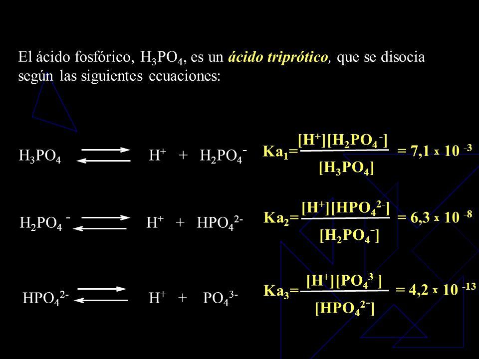 polipróticoposee más de un átomo de H ionizable Un ácido poliprótico es aquel que posee más de un átomo de H ionizable, aunque su molécula posea más d