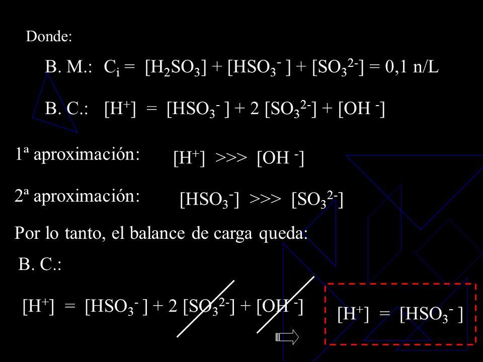 Ejercicio 1.El ácido sulfuroso, H 2 SO 3, es un ácido débil cuyas contantes de ionización son Ka 1 igual a 1,3 x 10 -2 y Ka 2 igual a 6,2 x 10 -8. Cal