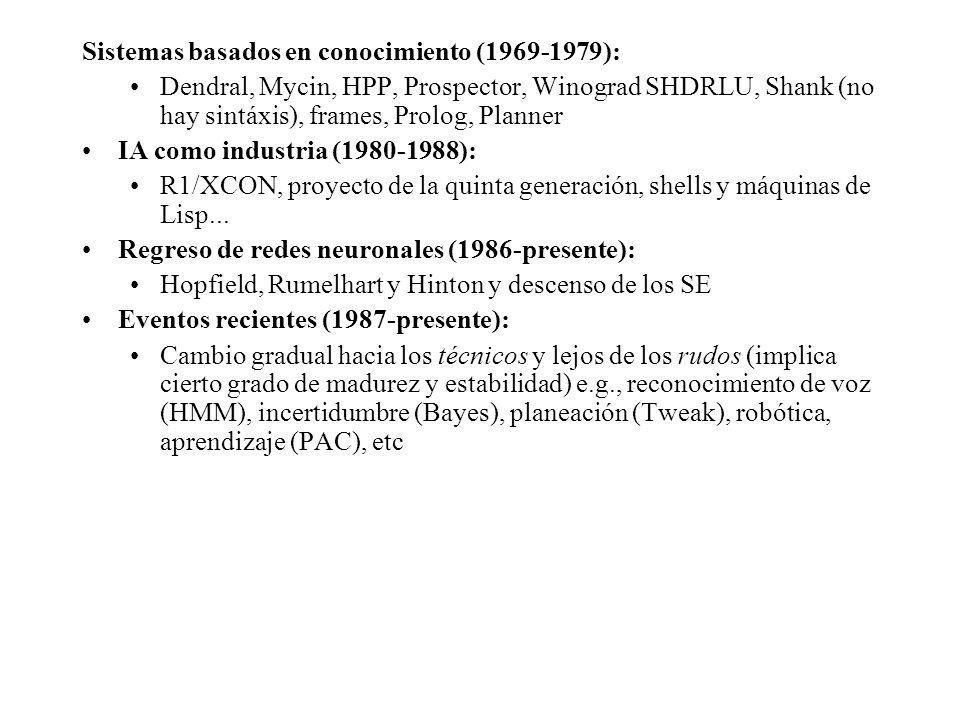 Sistemas basados en conocimiento (1969-1979): Dendral, Mycin, HPP, Prospector, Winograd SHDRLU, Shank (no hay sintáxis), frames, Prolog, Planner IA como industria (1980-1988): R1/XCON, proyecto de la quinta generación, shells y máquinas de Lisp...