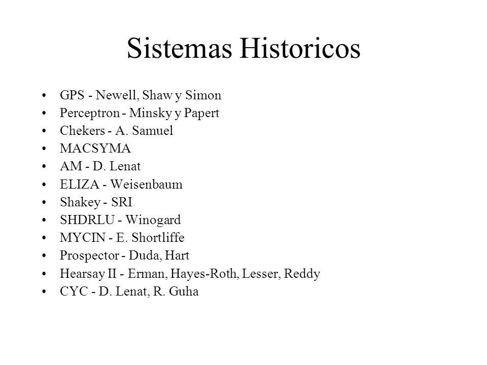 Sistemas Historicos GPS - Newell, Shaw y Simon Perceptron - Minsky y Papert Chekers - A.