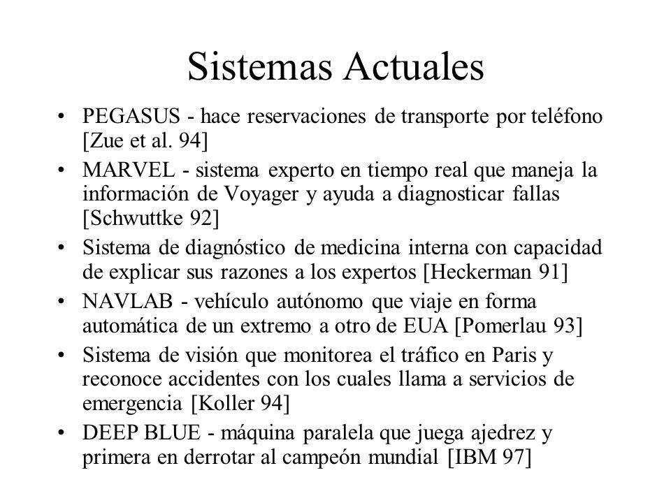 Sistemas Actuales PEGASUS - hace reservaciones de transporte por teléfono [Zue et al.