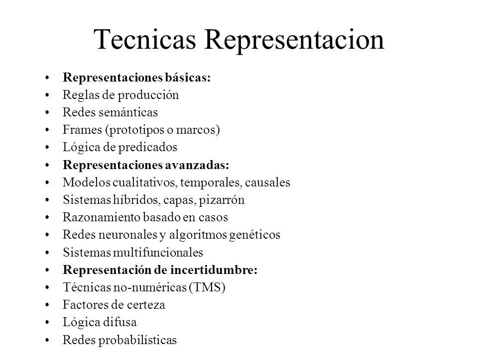 Tecnicas Representacion Representaciones básicas: Reglas de producción Redes semánticas Frames (prototipos o marcos) Lógica de predicados Representaciones avanzadas: Modelos cualitativos, temporales, causales Sistemas híbridos, capas, pizarrón Razonamiento basado en casos Redes neuronales y algoritmos genéticos Sistemas multifuncionales Representación de incertidumbre: Técnicas no-numéricas (TMS) Factores de certeza Lógica difusa Redes probabilísticas