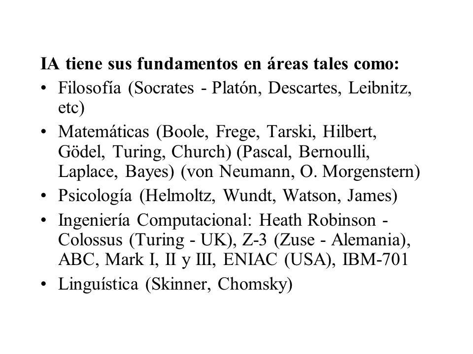 IA tiene sus fundamentos en áreas tales como: Filosofía (Socrates - Platón, Descartes, Leibnitz, etc) Matemáticas (Boole, Frege, Tarski, Hilbert, Gödel, Turing, Church) (Pascal, Bernoulli, Laplace, Bayes) (von Neumann, O.
