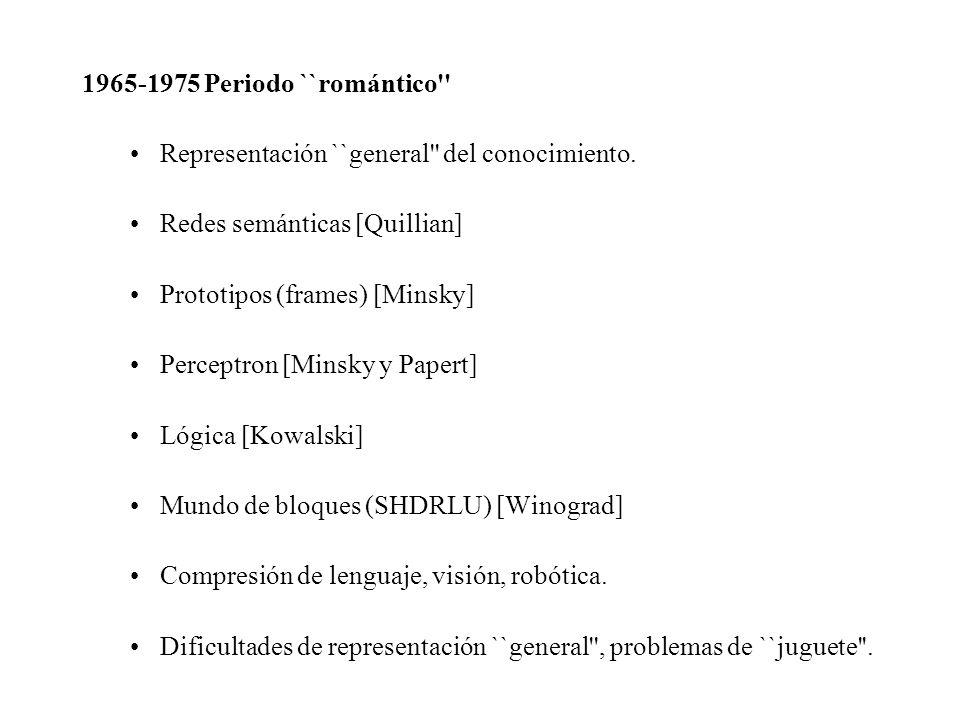 1975-Hoy Periodo ``moderno Inteligencia ``especifica vs ``general .