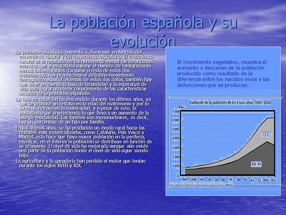 La población española y su evolución La población española, aumenta o disminuye en función del movimiento natural y del movimiento migratorio. El crec