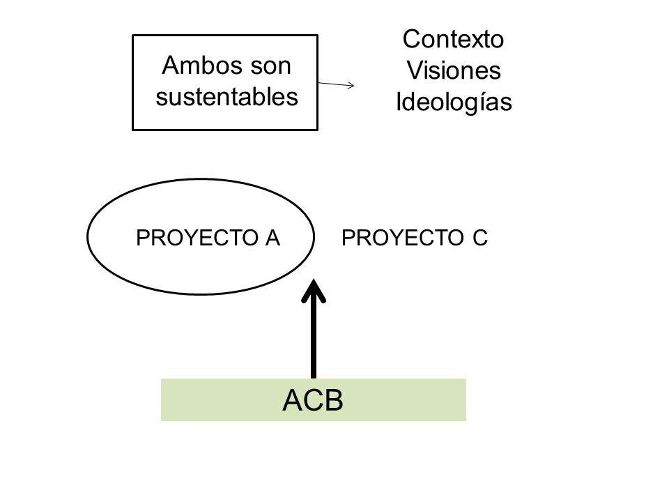 PROYECTO APROYECTO C ACB Ambos son sustentables Contexto Visiones Ideologías