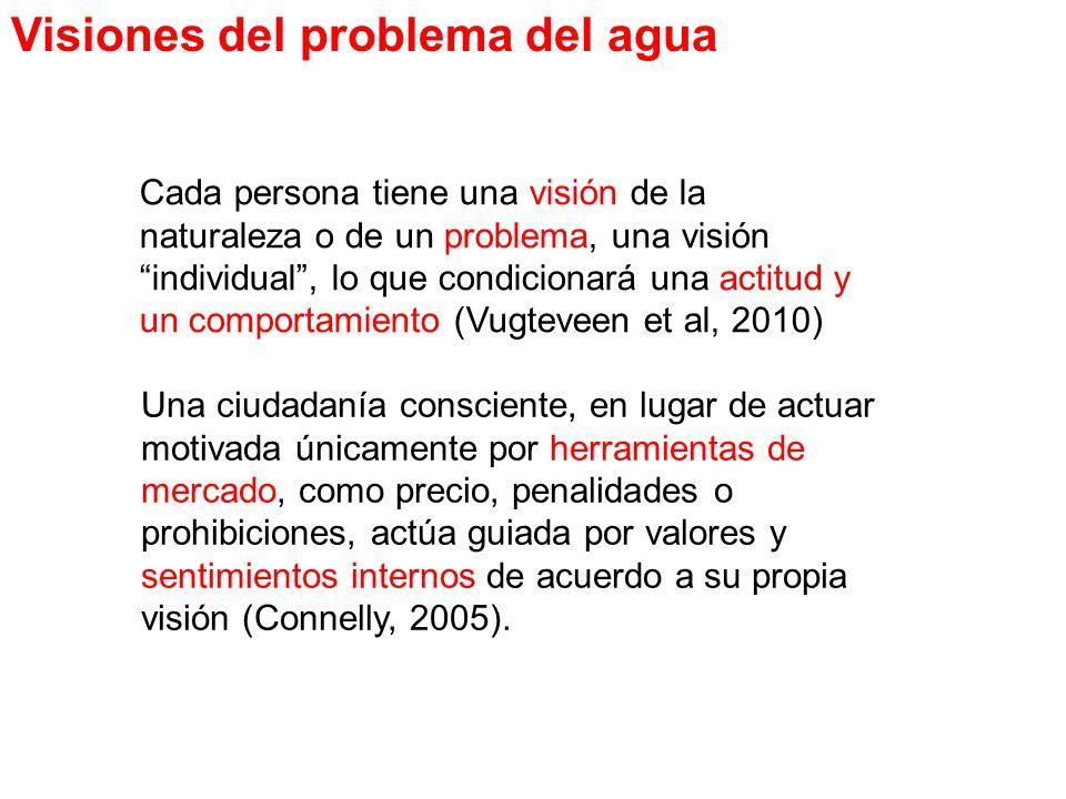 Una ciudadanía consciente, en lugar de actuar motivada únicamente por herramientas de mercado, como precio, penalidades o prohibiciones, actúa guiada por valores y sentimientos internos de acuerdo a su propia visión (Connelly, 2005).