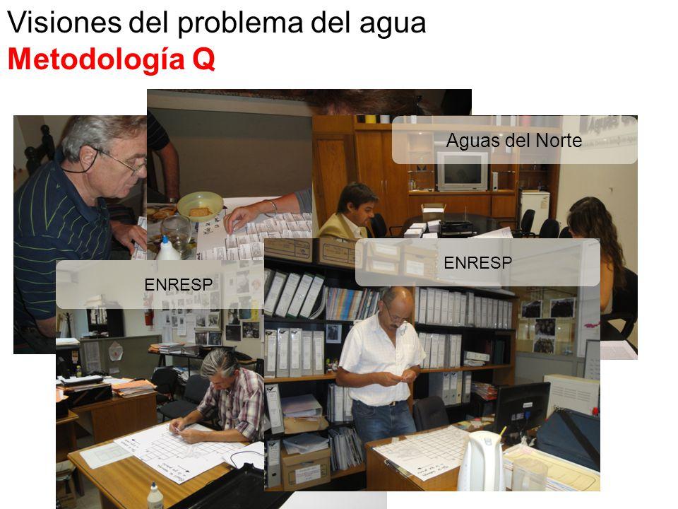 Profesionales Centros vecinales Aguas del Norte ENRESP Visiones del problema del agua Metodología Q