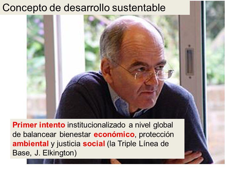 Concepto de desarrollo sustentable Primer intento institucionalizado a nivel global de balancear bienestar económico, protección ambiental y justicia social (la Triple Línea de Base, J.