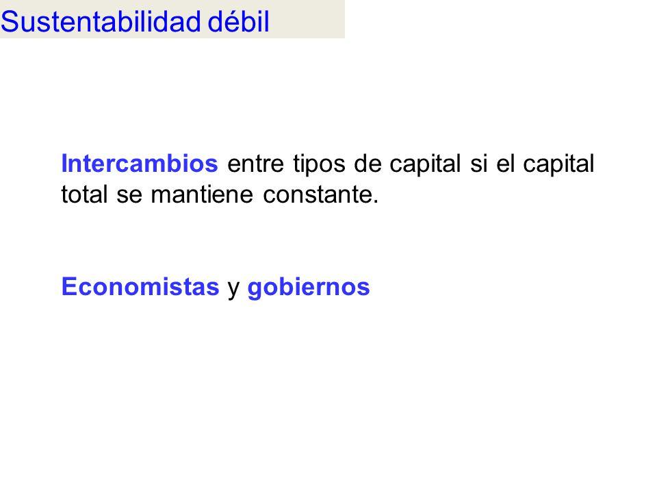 Sustentabilidad débil Intercambios entre tipos de capital si el capital total se mantiene constante.
