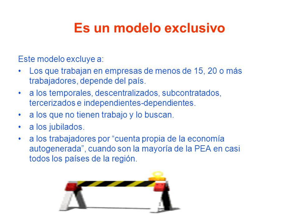Es un modelo exclusivo Este modelo excluye a: Los que trabajan en empresas de menos de 15, 20 o más trabajadores, depende del país.