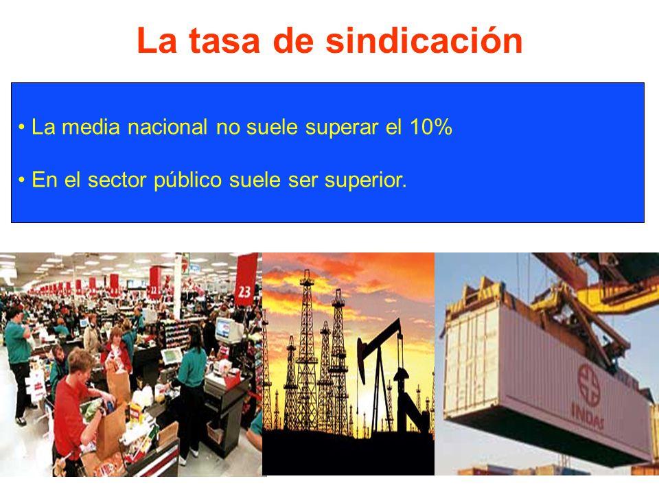 La tasa de sindicación La media nacional no suele superar el 10% En el sector público suele ser superior.