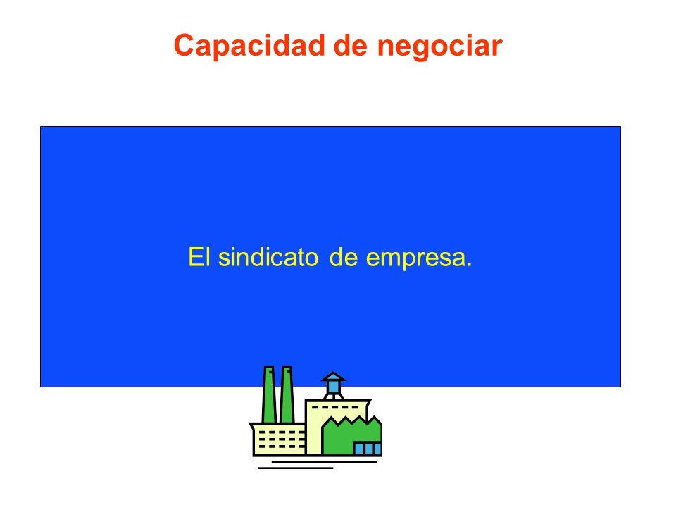 Capacidad de negociar El sindicato de empresa.