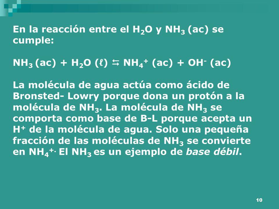 10 En la reacción entre el H 2 O y NH 3 (ac) se cumple: NH 3 (ac) + H 2 O (ℓ)  NH 4 + (ac) + OH - (ac) La molécula de agua actúa como ácido de Bronst