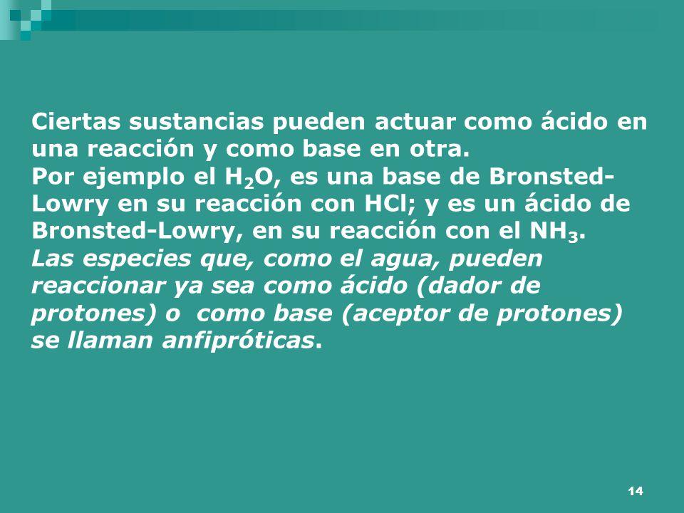 14 Ciertas sustancias pueden actuar como ácido en una reacción y como base en otra. Por ejemplo el H 2 O, es una base de Bronsted- Lowry en su reacció