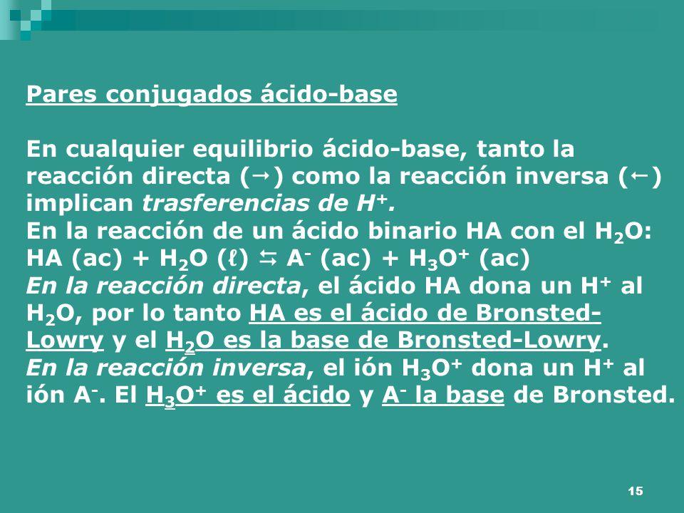 15 Pares conjugados ácido-base En cualquier equilibrio ácido-base, tanto la reacción directa (  ) como la reacción inversa (  ) implican trasferenci