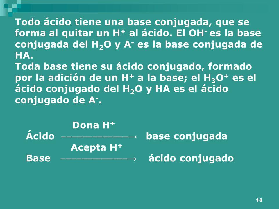 18 Todo ácido tiene una base conjugada, que se forma al quitar un H + al ácido. El OH - es la base conjugada del H 2 O y A - es la base conjugada de H
