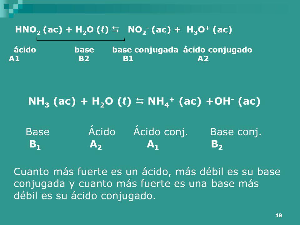 19 HNO 2 (ac) + H 2 O (ℓ)  NO 2 - (ac) + H 3 O + (ac) ácido base base conjugada ácido conjugado A1 B2 B1 A2 NH 3 (ac) + H 2 O (ℓ)  NH 4 + (ac) +OH -