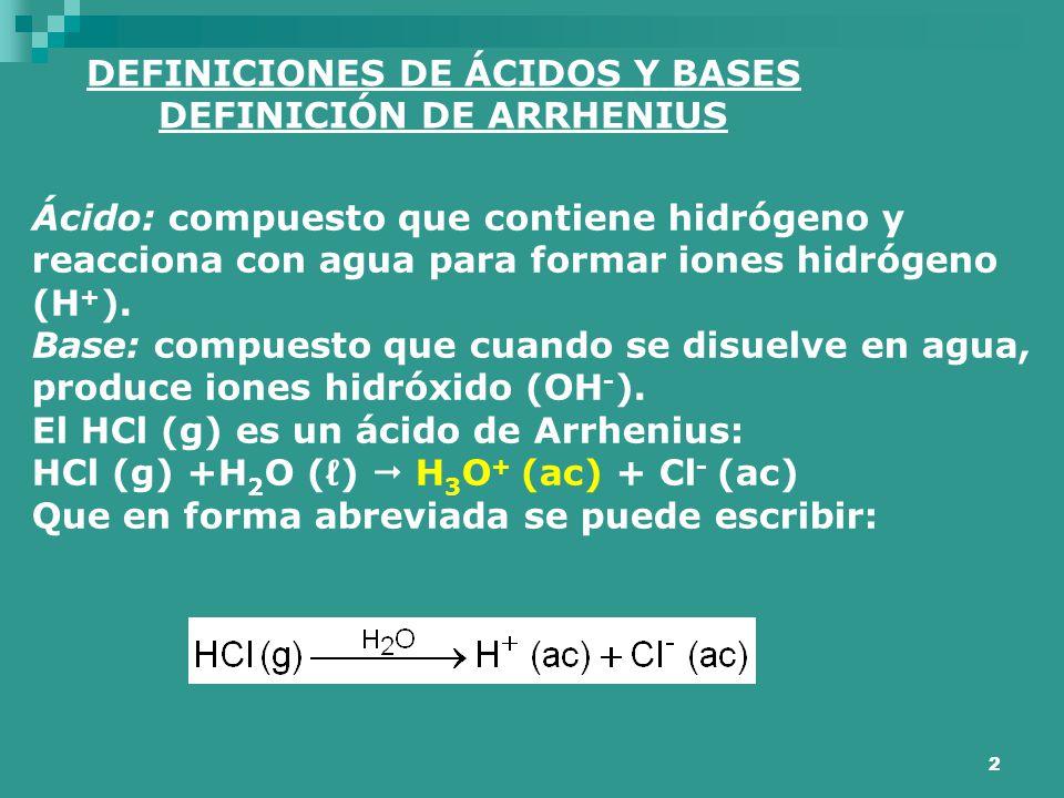 2 DEFINICIONES DE ÁCIDOS Y BASES DEFINICIÓN DE ARRHENIUS Ácido: compuesto que contiene hidrógeno y reacciona con agua para formar iones hidrógeno (H +