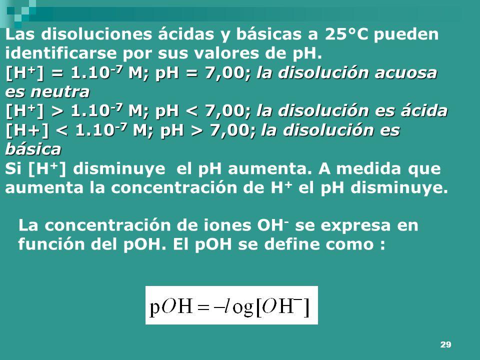 29 Las disoluciones ácidas y básicas a 25°C pueden identificarse por sus valores de pH. [H + ] = 1.10 -7 M; pH = 7,00; la disolución acuosa es neutra