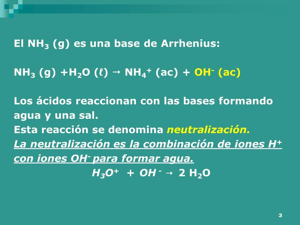 3 El NH 3 (g) es una base de Arrhenius: NH 3 (g) +H 2 O (ℓ)  NH 4 + (ac) + OH - (ac) Los ácidos reaccionan con las bases formando agua y una sal. Est