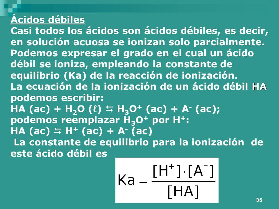 35 Ácidos débiles Casi todos los ácidos son ácidos débiles, es decir, en solución acuosa se ionizan solo parcialmente. Podemos expresar el grado en el
