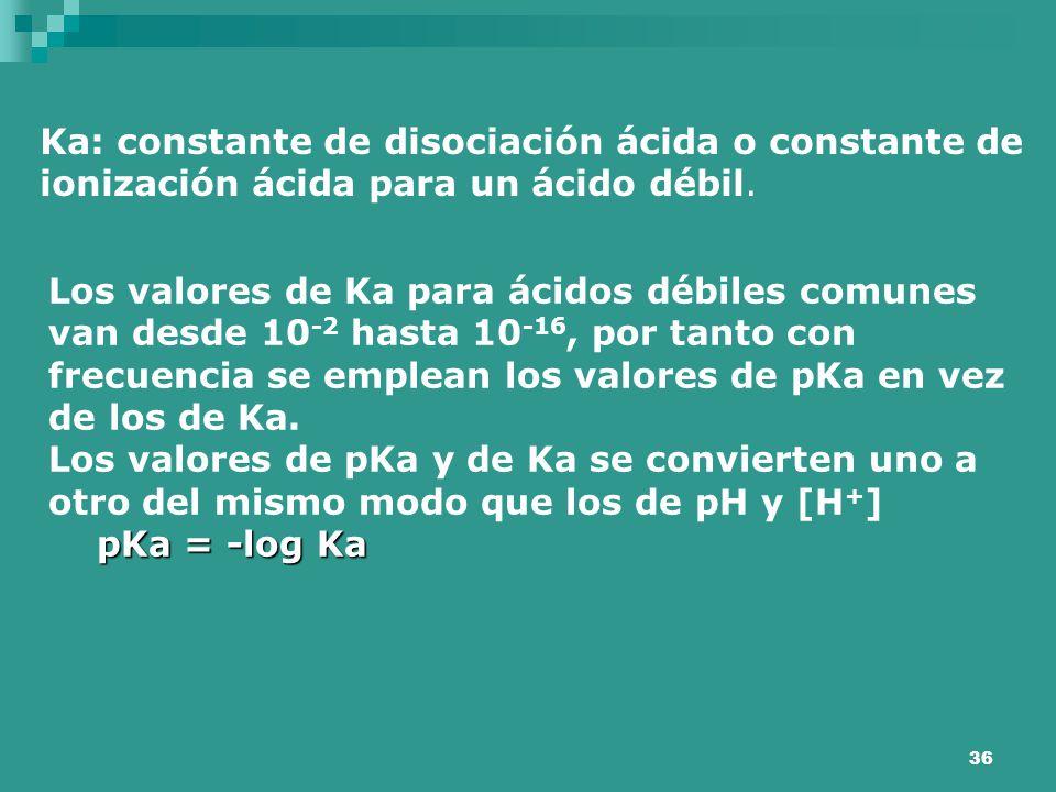 36 Ka: constante de disociación ácida o constante de ionización ácida para un ácido débil. Los valores de Ka para ácidos débiles comunes van desde 10