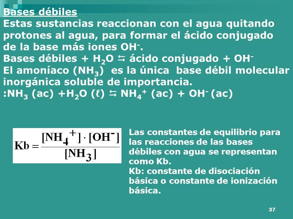 37 Bases débiles Estas sustancias reaccionan con el agua quitando protones al agua, para formar el ácido conjugado de la base más iones OH -. Bases dé