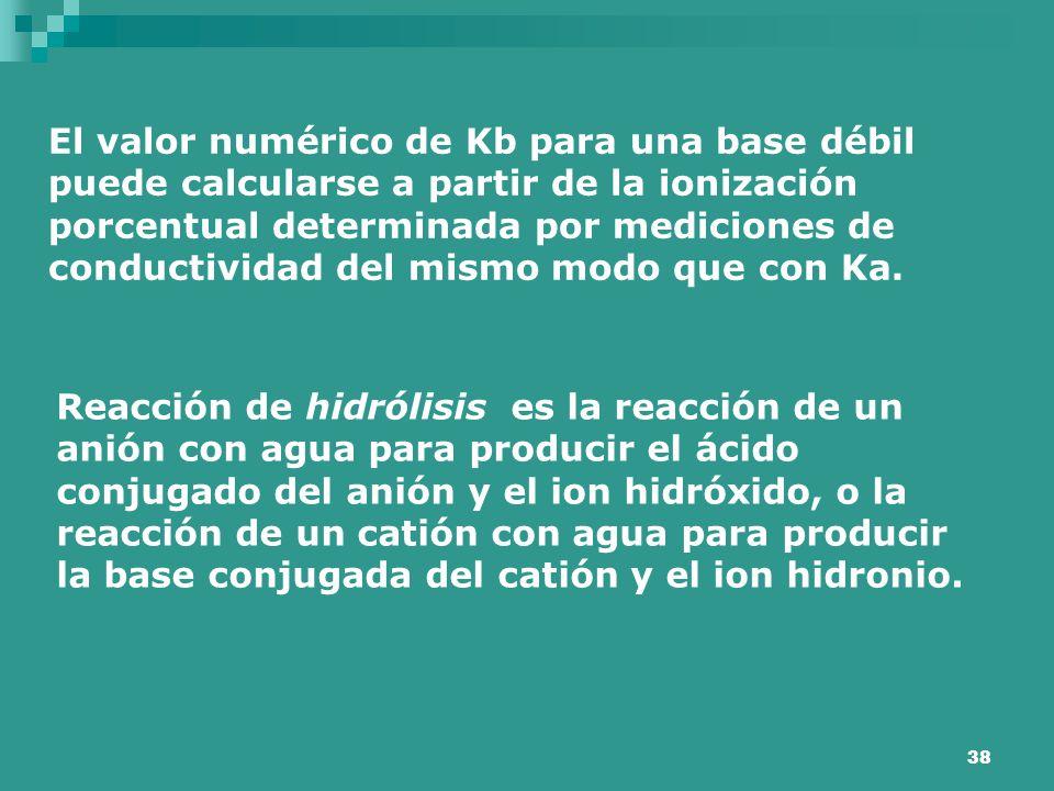 38 El valor numérico de Kb para una base débil puede calcularse a partir de la ionización porcentual determinada por mediciones de conductividad del m