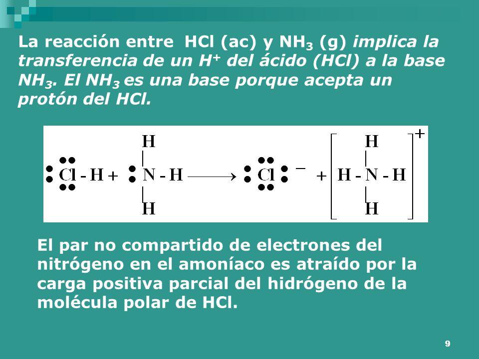9 La reacción entre HCl (ac) y NH 3 (g) implica la transferencia de un H + del ácido (HCl) a la base NH 3. El NH 3 es una base porque acepta un protón