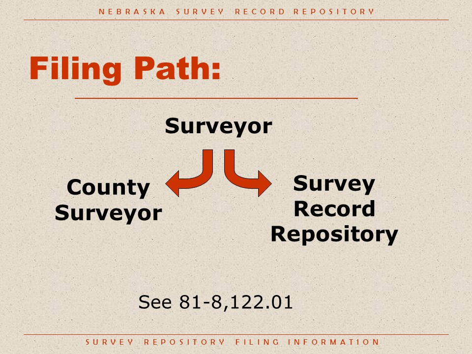 S U R V E Y R E P O S I T O R Y F I L I N G I N F O R M A T I O N Where to File: Do not file surveys with the County Clerk.