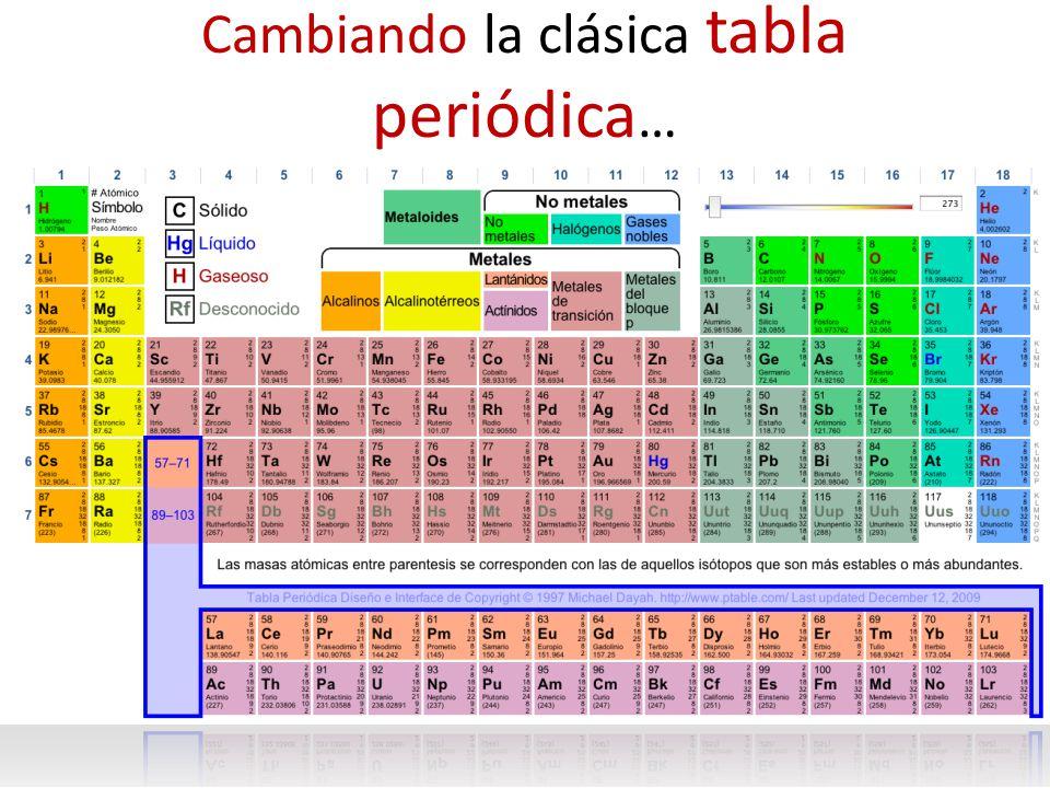 Cambiando la clásica tabla periódica …