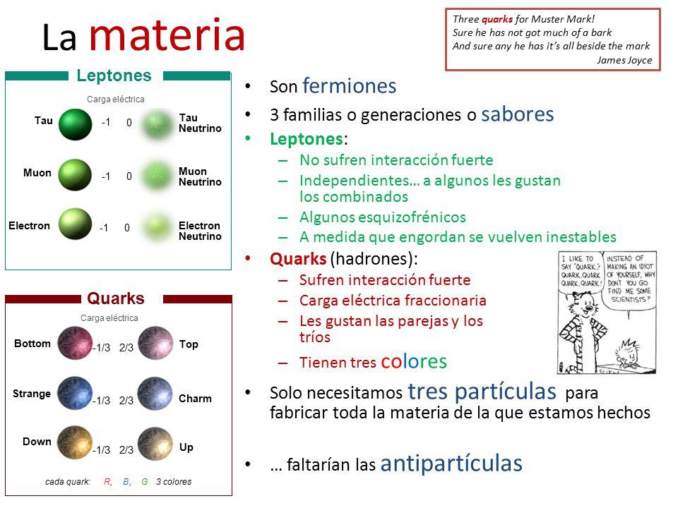 La materia Son fermiones 3 familias o generaciones o sabores Leptones: – No sufren interacción fuerte – Independientes… a algunos les gustan los combinados – Algunos esquizofrénicos – A medida que engordan se vuelven inestables Quarks (hadrones): – Sufren interacción fuerte – Carga eléctrica fraccionaria – Les gustan las parejas y los tríos – Tienen tres colores Solo necesitamos tres partículas para fabricar toda la materia de la que estamos hechos … faltarían las antipartículas Tau Muon Electron Tau Neutrino Muon Neutrino Electron Neutrino 0 0 0 Bottom Strange Down Top Charm Up 2/3 -1/3 cada quark: R, B, G 3 colores Quarks Carga eléctrica Leptones Carga eléctrica Three quarks for Muster Mark.
