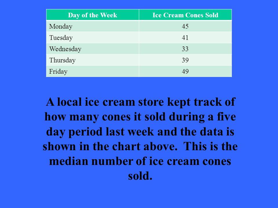 What is 41 ice cream cones.