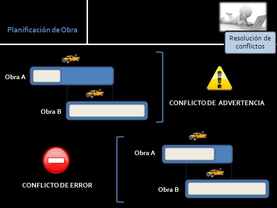 Planificación de Obra Resolución de conflictos CONFLICTO DE ERROR CONFLICTO DE ADVERTENCIA Obra A Obra B Obra A Obra B