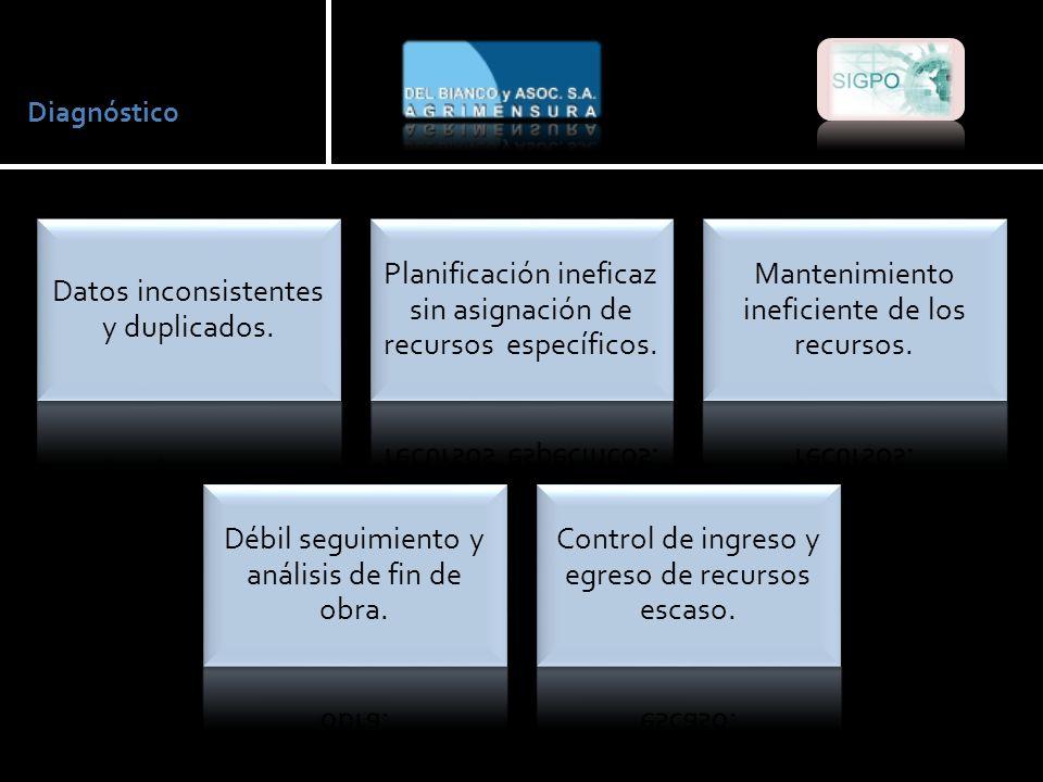 Ejecución de Obra Egreso de Recursos Control de Avances y Gastos Administrar Planificaciones
