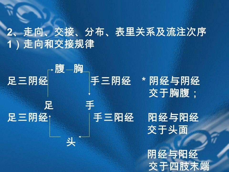 作业: 1 、名词解释:经络、腧穴 2 、简述十二经脉的命名、走向、交接、分布 规律。 3 、腧穴可分为哪三类?有哪些主治作用? 如何定位? 4 、中译英:经络、十二经脉、奇经八脉、 腧穴、奇穴、阿是穴